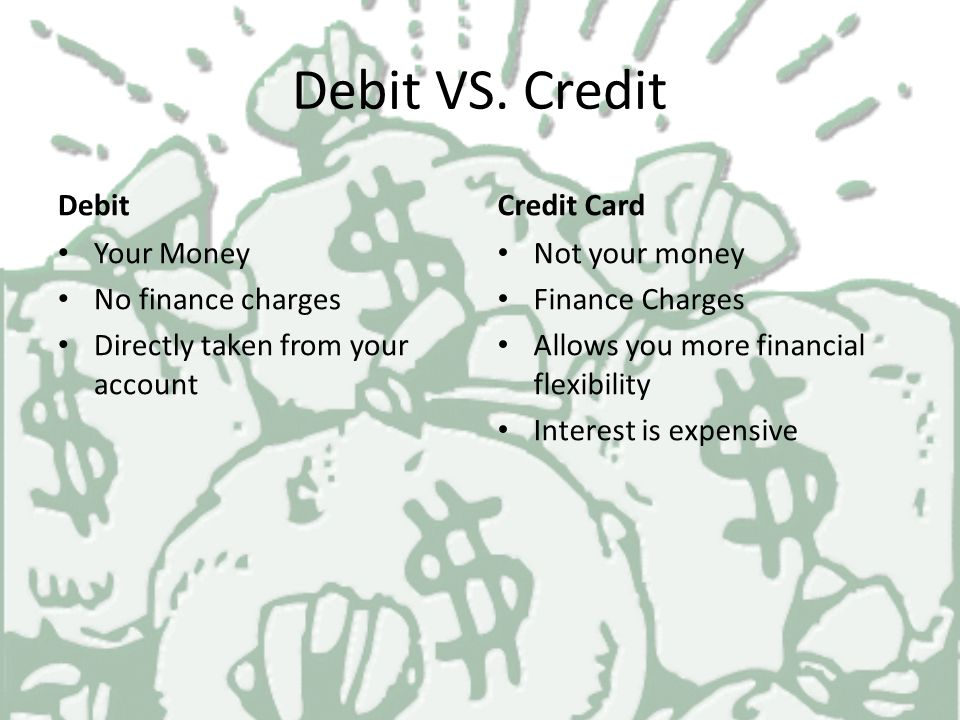 – Debit Card This is a card that allows you to electronically subtract money from your own savings or checking account to conduct a transaction.