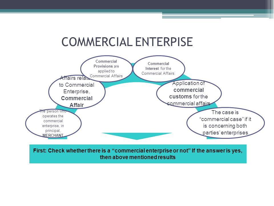 COMMERCIAL ENTERPISE The person who operates the commercial enterprise, in principal, MERCHANT Affairs related to Commercial Enterprise, Commercial Affair Commercial Provisions are applied to Commercial Affairs The case is commercial case if it is concerning both parties' enterprises Application of commercial customs for the commercial affairs Commercial Interest for the Commercial Affairs.