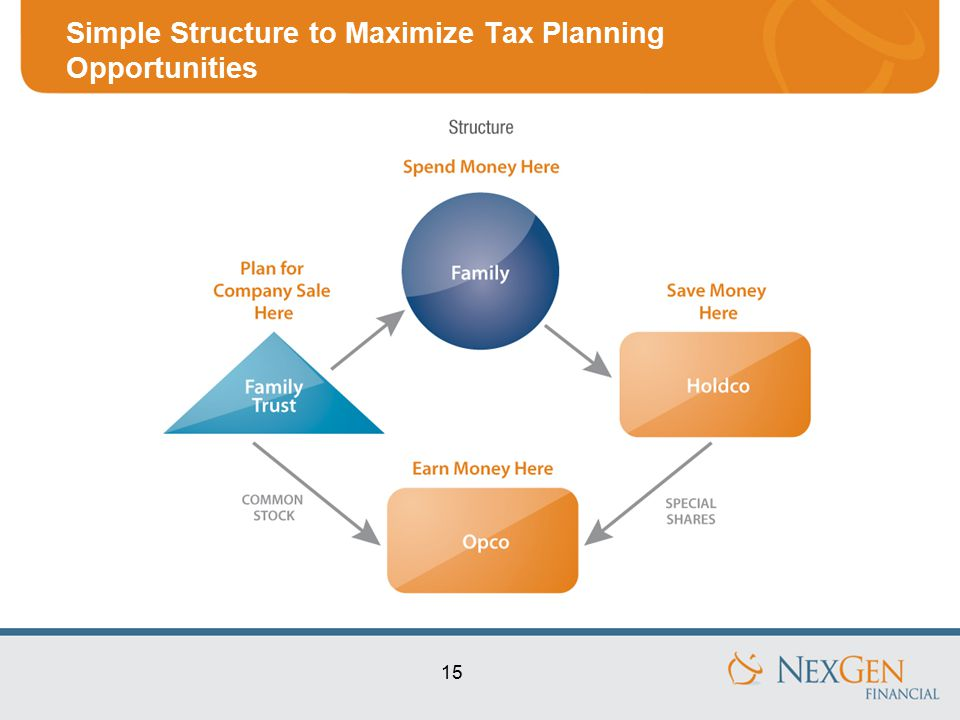 15 Simple Structure to Maximize Tax Planning Opportunities
