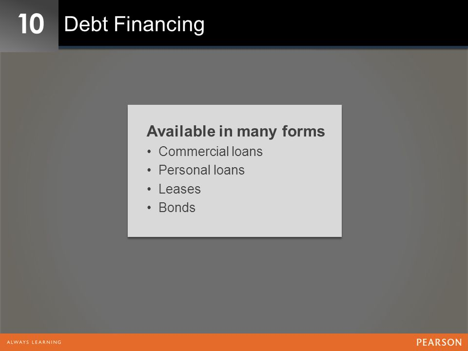 10 Debt Financing: Pros and Cons Pros: Lender has no say in operation of business Loan payments are predictable Lenders do not share business profits Cons: If loan payments are not made, lender can force business into bankruptcy If business is not incorporated & defaults, lender can take house & other possessions of owner Loan payments increase fixed costs, lower profit