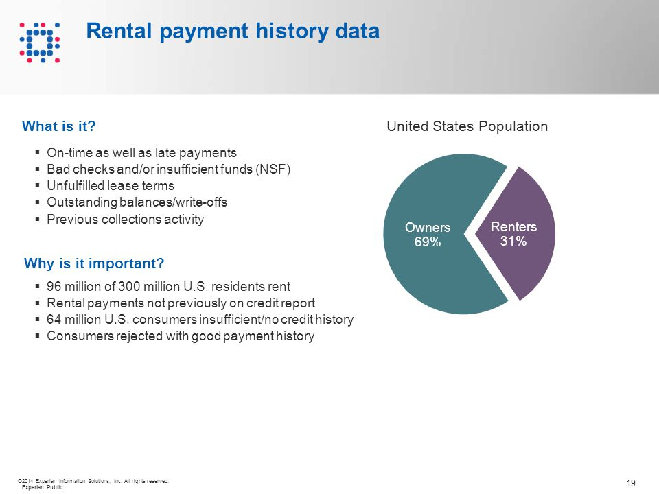 19 ©2014 Experian Information Solutions, Inc. All rights reserved. Experian Public. Rental payment history data What is it? Why is it important?  On-