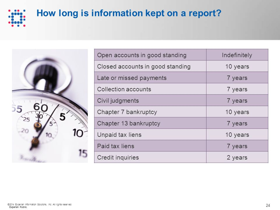 24 ©2014 Experian Information Solutions, Inc. All rights reserved. Experian Public. How long is information kept on a report? Open accounts in good st