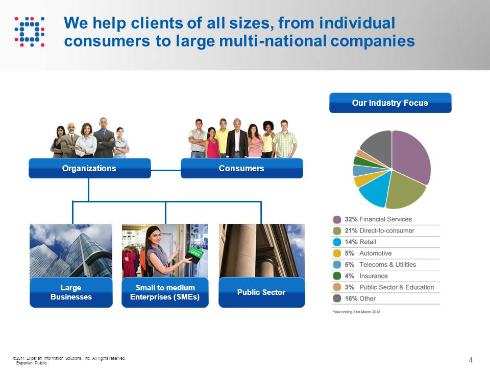 5 ©2014 Experian Information Solutions, Inc.All rights reserved.