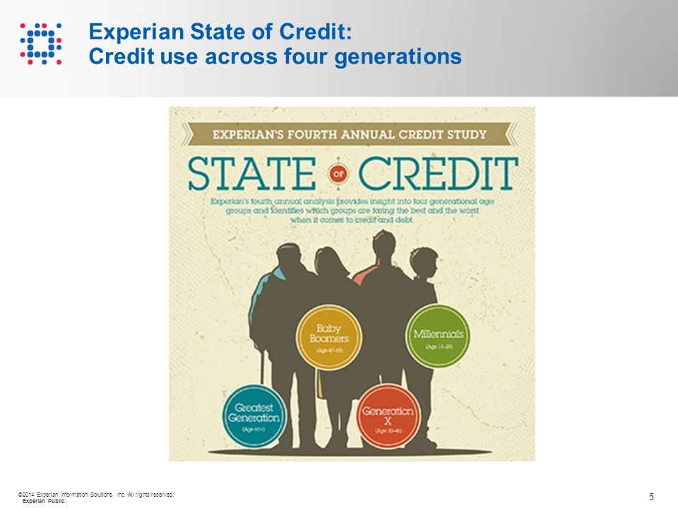 16 ©2014 Experian Information Solutions, Inc.All rights reserved.
