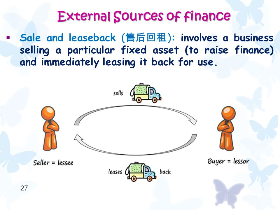  Sale and leaseback ( 售后回租 ): involves a business selling a particular fixed asset (to raise finance) and immediately leasing it back for use.