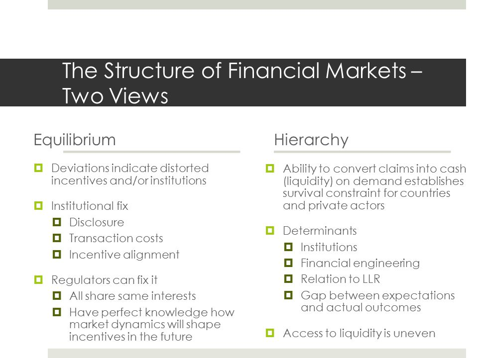 The Structure of Financial Markets – Two Views Equilibrium  Deviations indicate distorted incentives and/or institutions  Institutional fix  Disclosure  Transaction costs  Incentive alignment  Regulators can fix it  All share same interests  Have perfect knowledge how market dynamics will shape incentives in the future Hierarchy  Ability to convert claims into cash (liquidity) on demand establishes survival constraint for countries and private actors  Determinants  Institutions  Financial engineering  Relation to LLR  Gap between expectations and actual outcomes  Access to liquidity is uneven