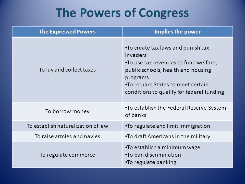 Additional Powers -Power to Investigate Reviews laws, government activities, special investigations -Power to Propose Amendments By a 2/3 vote of BOTH houses -Power to Impeach Can charge (poss.