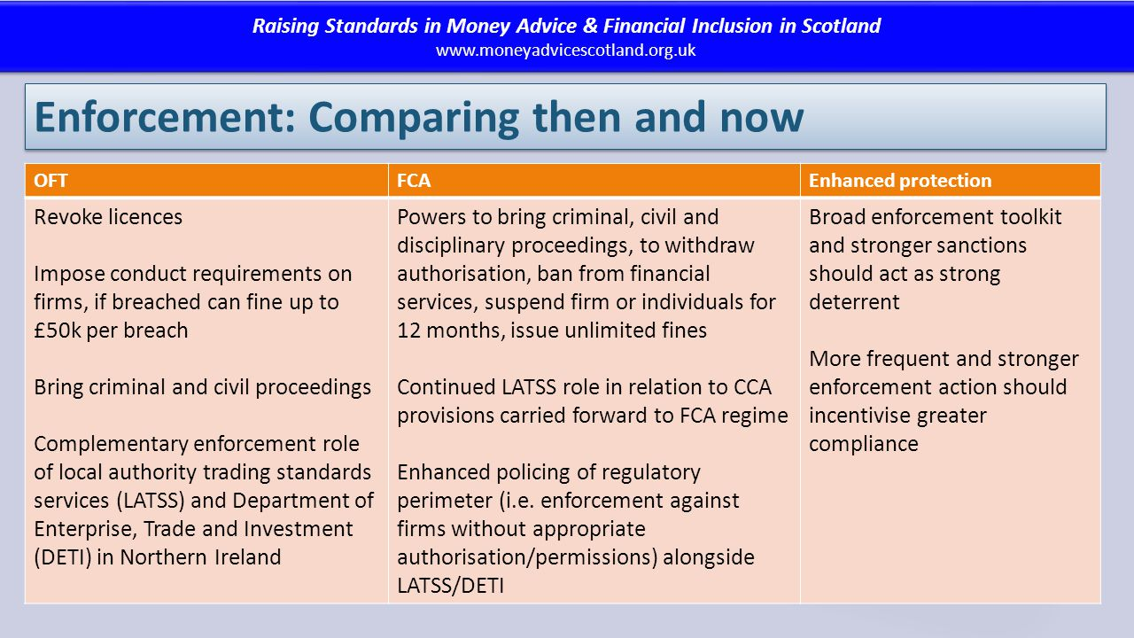 Raising Standards in Money Advice & Financial Inclusion in Scotland www.moneyadvicescotland.org.uk Raising Standards in Money Advice & Financial Inclusion in Scotland www.moneyadvicescotland.org.uk Enforcement: Comparing then and now OFTFCAEnhanced protection Revoke licences Impose conduct requirements on firms, if breached can fine up to £50k per breach Bring criminal and civil proceedings Complementary enforcement role of local authority trading standards services (LATSS) and Department of Enterprise, Trade and Investment (DETI) in Northern Ireland Powers to bring criminal, civil and disciplinary proceedings, to withdraw authorisation, ban from financial services, suspend firm or individuals for 12 months, issue unlimited fines Continued LATSS role in relation to CCA provisions carried forward to FCA regime Enhanced policing of regulatory perimeter (i.e.