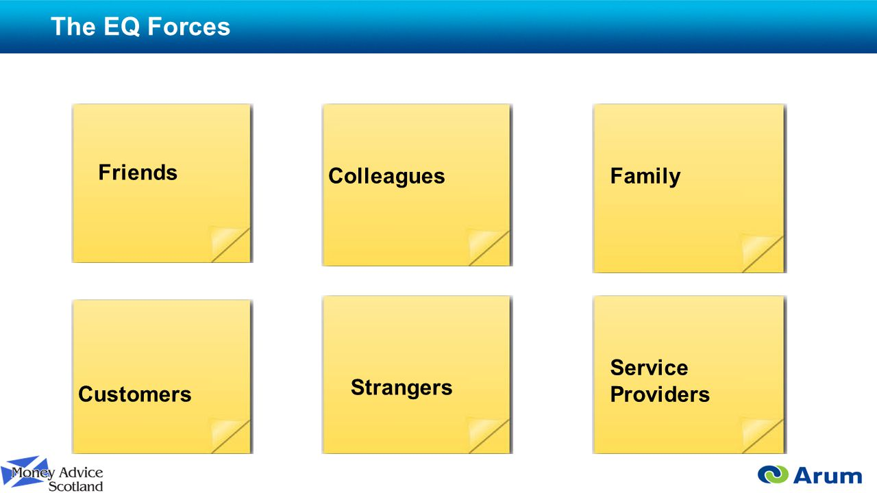 The EQ Forces Friends ColleaguesFamily Customers Strangers Service Providers