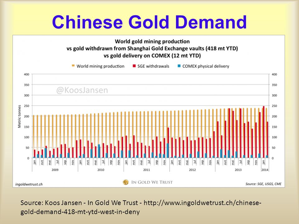 Demand in 2013 Greater China (China +Hong Kong) is taking the entire mine supply.