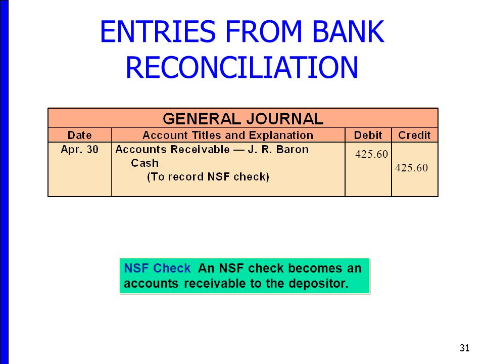31 ENTRIES FROM BANK RECONCILIATION NSF Check An NSF check becomes an accounts receivable to the depositor.