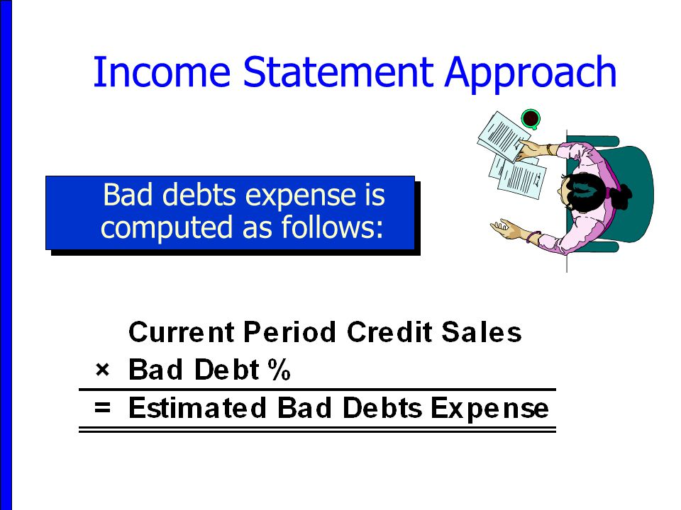 Bad debts expense is computed as follows: Income Statement Approach