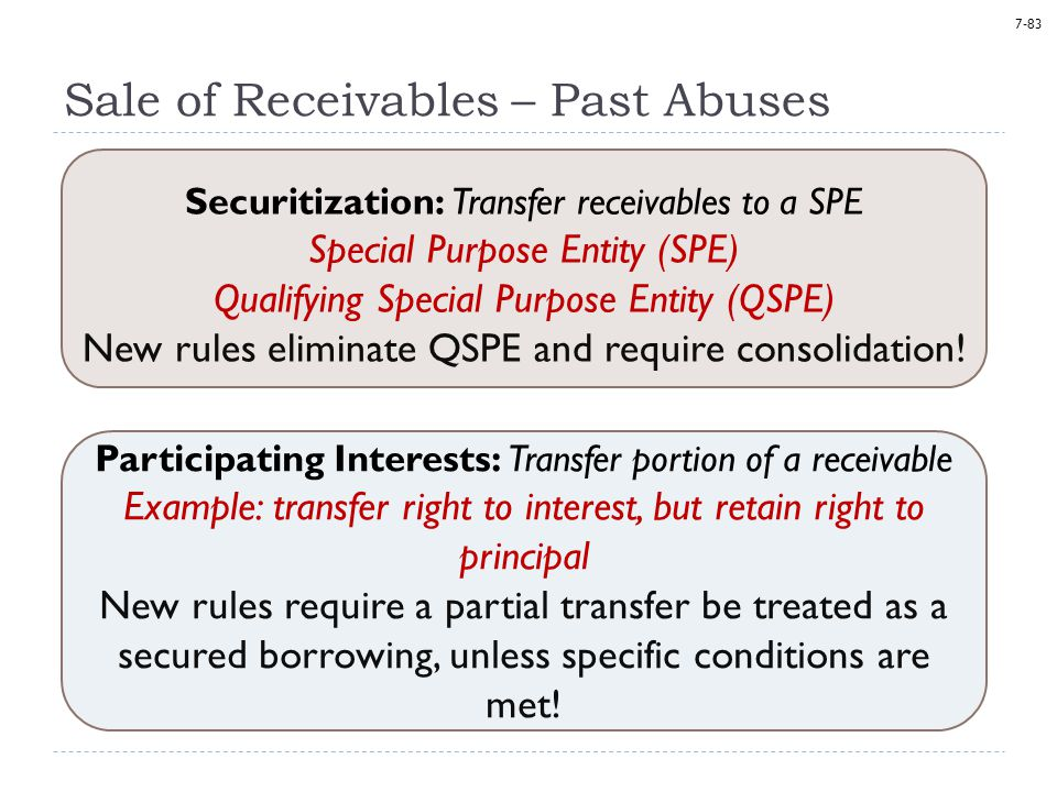 7-83 Sale of Receivables – Past Abuses Securitization: Transfer receivables to a SPE Special Purpose Entity (SPE) Qualifying Special Purpose Entity (QSPE) New rules eliminate QSPE and require consolidation.