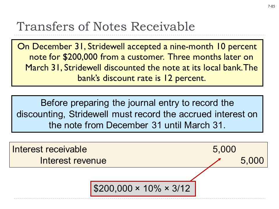 7-85 Interest receivable 5,000 Interest revenue 5,000 Transfers of Notes Receivable On December 31, Stridewell accepted a nine-month 10 percent note for $200,000 from a customer.