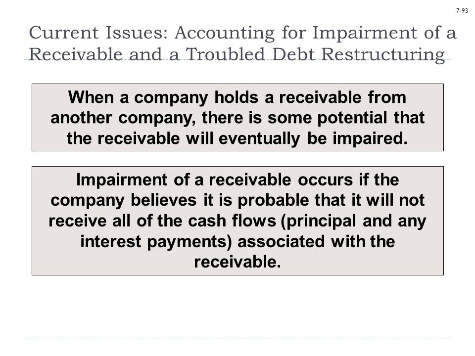 7-93 When a company holds a receivable from another company, there is some potential that the receivable will eventually be impaired.