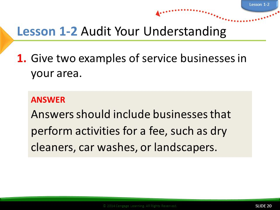 © 2014 Cengage Learning. All Rights Reserved. Lesson 1-2 Audit Your Understanding 1.Give two examples of service businesses in your area. SLIDE 20 ANS