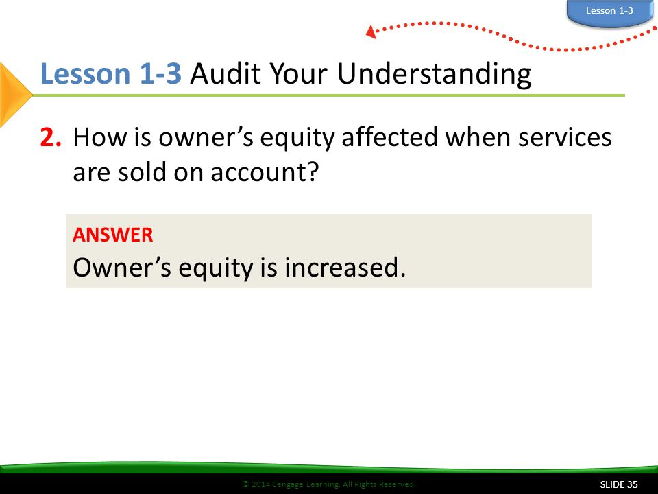 © 2014 Cengage Learning. All Rights Reserved. Lesson 1-3 Audit Your Understanding 2.How is owner's equity affected when services are sold on account?