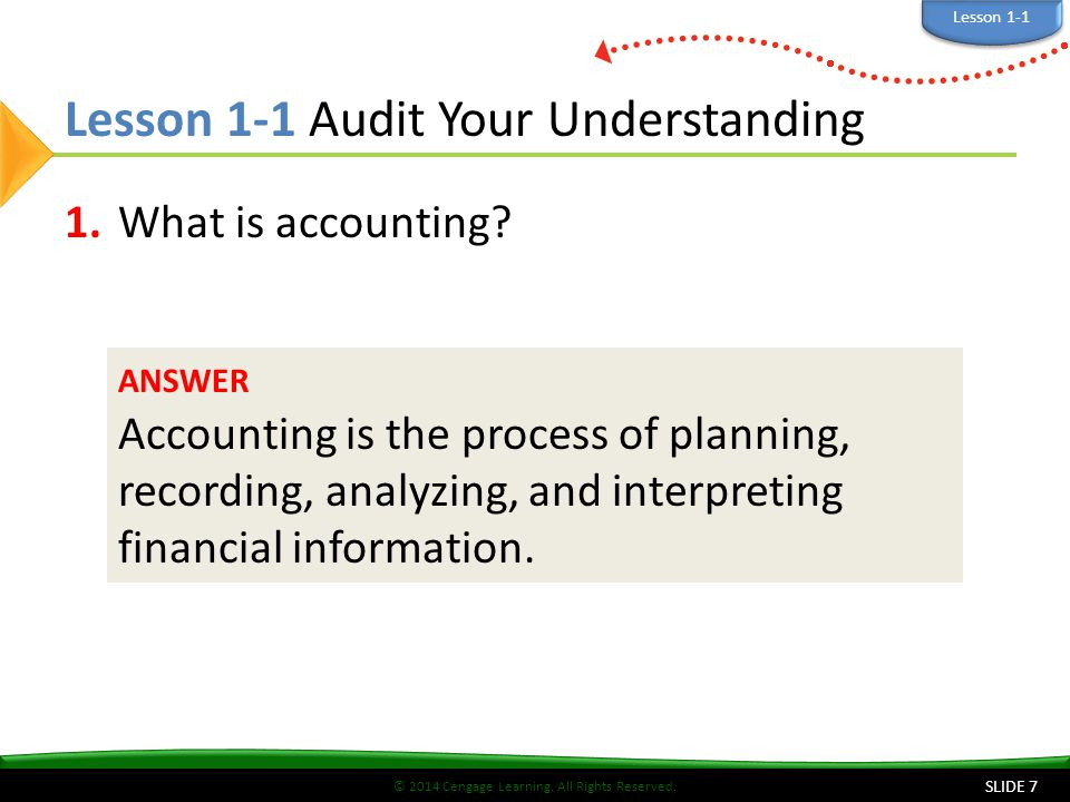 © 2014 Cengage Learning. All Rights Reserved. Lesson 1-1 Audit Your Understanding 1.What is accounting? SLIDE 7 ANSWER Accounting is the process of pl