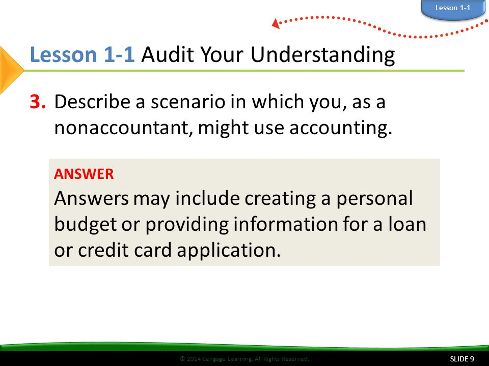 © 2014 Cengage Learning. All Rights Reserved. Lesson 1-1 Audit Your Understanding 3.Describe a scenario in which you, as a nonaccountant, might use ac