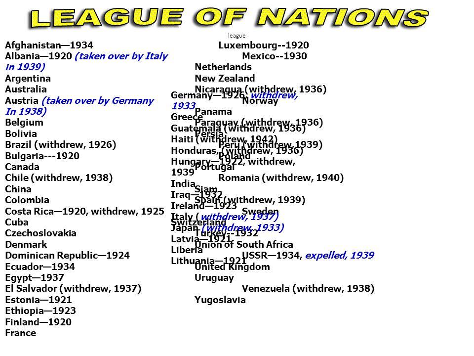 Afghanistan—1934Luxembourg--1920 Albania—1920 (taken over by ItalyMexico--1930 in 1939)Netherlands ArgentinaNew Zealand AustraliaNicaragua (withdrew, 1936) Austria (taken over by GermanyNorway In 1938)Panama BelgiumParaguay (withdrew, 1936) BoliviaPersia Brazil (withdrew, 1926)Peru (withdrew,1939) Bulgaria---1920Poland CanadaPortugal Chile (withdrew, 1938)Romania (withdrew, 1940) ChinaSiam ColombiaSpain (withdrew, 1939) Costa Rica—1920, withdrew, 1925Sweden CubaSwitzerland CzechoslovakiaTurkey--1932 DenmarkUnion of South Africa Dominican Republic—1924USSR—1934, expelled, 1939 Ecuador—1934United Kingdom Egypt—1937Uruguay El Salvador (withdrew, 1937)Venezuela (withdrew, 1938) Estonia—1921Yugoslavia Ethiopia—1923 Finland—1920 France Germany—1926, withdrew, 1933 Greece Guatemala (withdrew, 1936) Haiti (withdrew, 1942) Honduras, (withdrew, 1936) Hungary—1922, withdrew, 1939 India Iraq—1932 Ireland—1923 Italy (withdrew, 1937) Japan (withdrew, 1933) Latvia—1921 Liberia Lithuania—1921 league