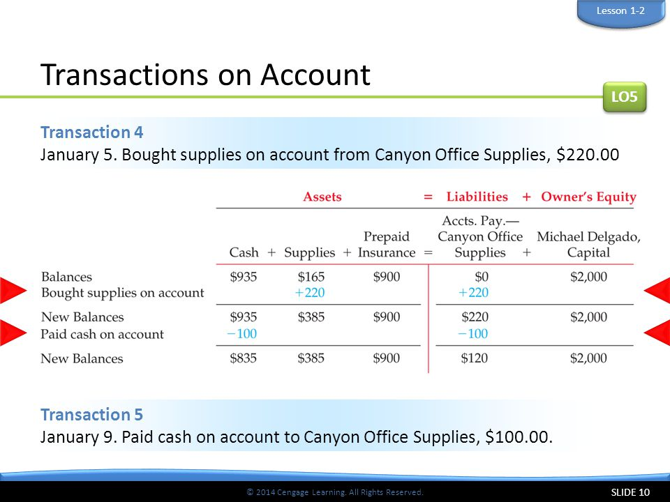 © 2014 Cengage Learning. All Rights Reserved. Transactions on Account LO5 Transaction 5 January 9.