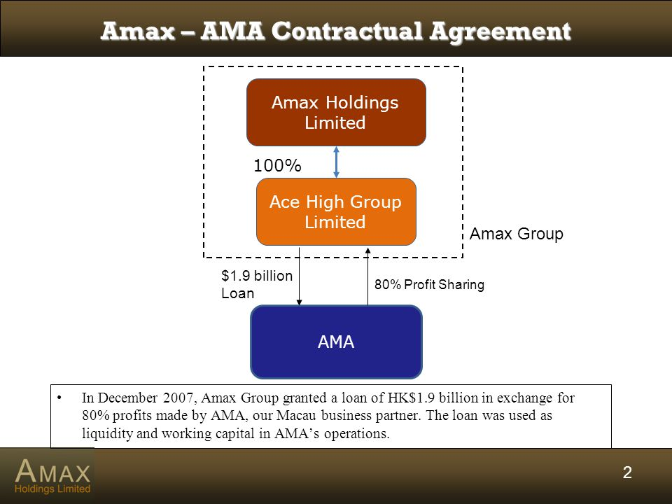 2 In December 2007, Amax Group granted a loan of HK$1.9 billion in exchange for 80% profits made by AMA, our Macau business partner.
