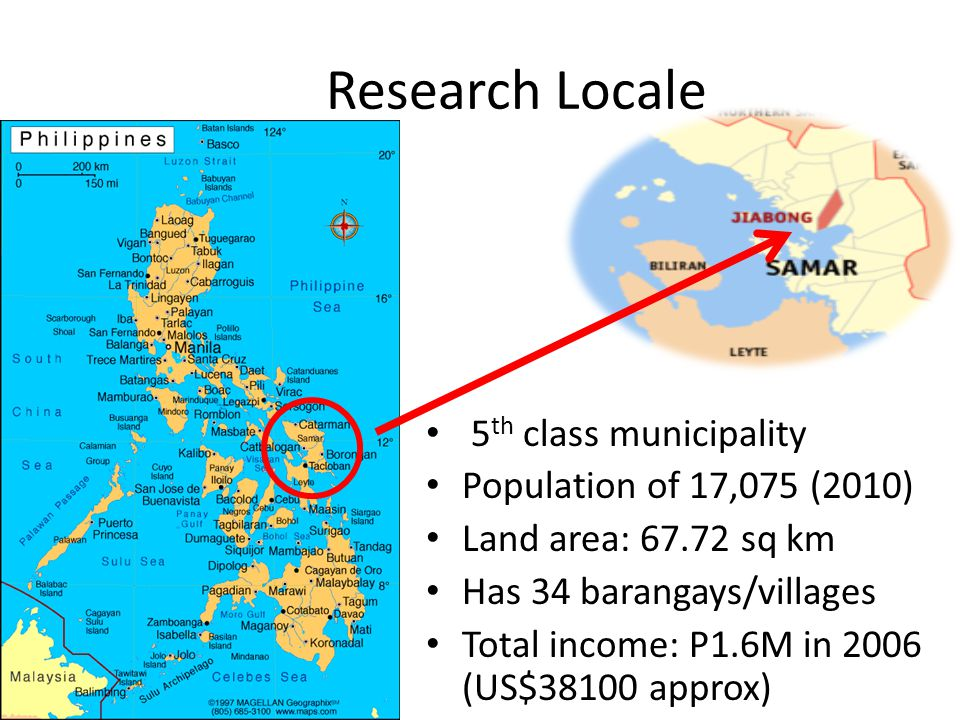 Research Locale 5 th class municipality Population of 17,075 (2010) Land area: 67.72 sq km Has 34 barangays/villages Total income: P1.6M in 2006 (US$38100 approx)