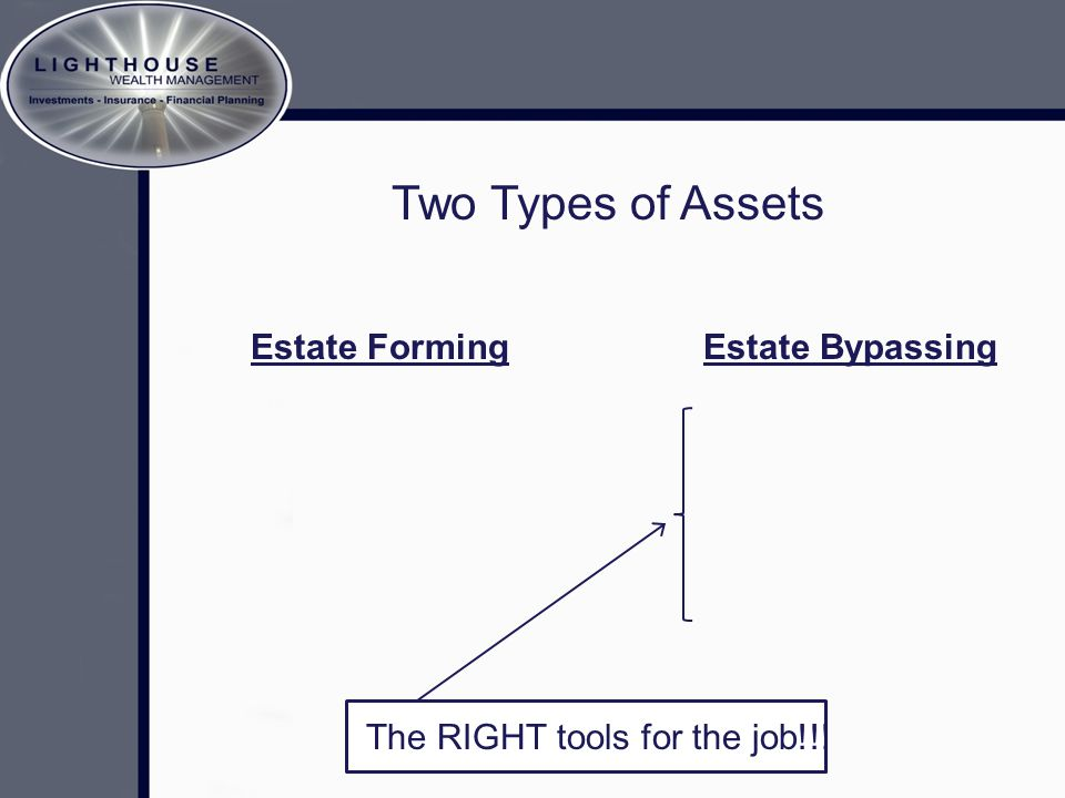 Two Types of Assets Estate FormingEstate Bypassing Real Estate Stocks, Bonds, GICs Mutual Funds Bank Accounts Etc… Life Insurance Segregated Funds GIOs Etc… The RIGHT tools for the job!!!