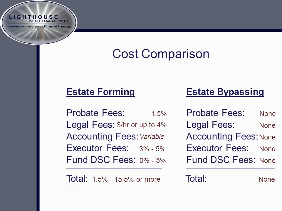 Cost Comparison Estate FormingEstate Bypassing Probate Fees: Legal Fees: Accounting Fees: Executor Fees: Fund DSC Fees: 1.5% $/hr or up to 4% Variable 3% - 5% 0% - 5% Probate Fees: Legal Fees: Accounting Fees: Executor Fees: Fund DSC Fees: None Total: 1.5% - 15.5% or more Total: None