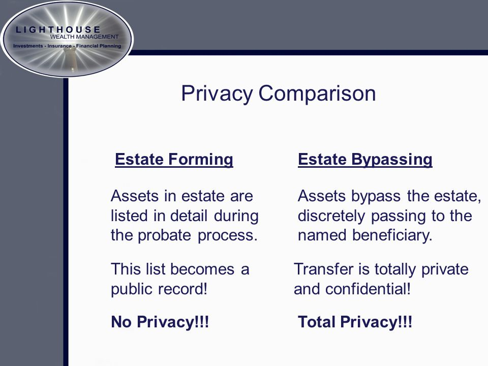 Privacy Comparison Estate FormingEstate Bypassing Assets in estate are listed in detail during the probate process. Assets bypass the estate, discrete