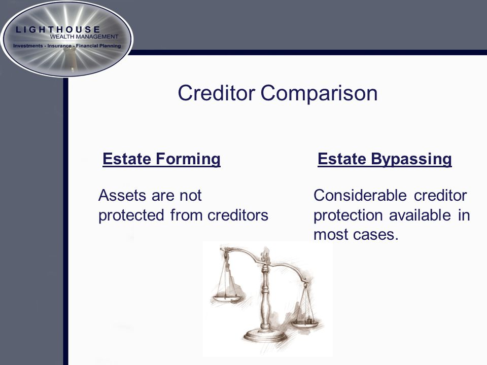 Creditor Comparison Estate FormingEstate Bypassing Assets are not protected from creditors Considerable creditor protection available in most cases.