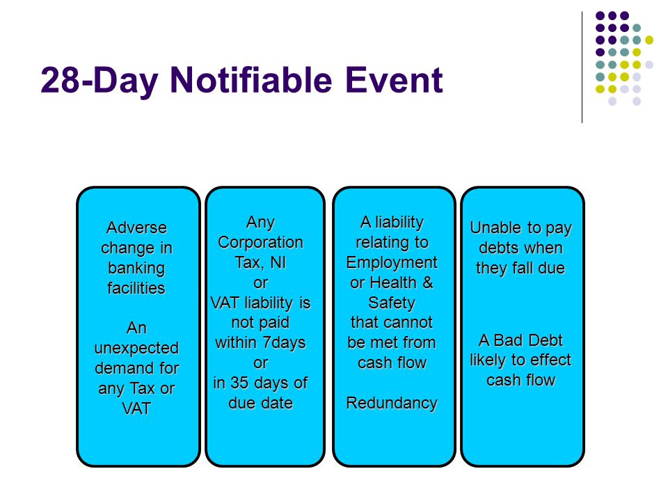 28-Day Notifiable Event Any Corporation Tax, NI or VAT liability is not paid within 7days or in 35 days of due date A liability relating to Employment