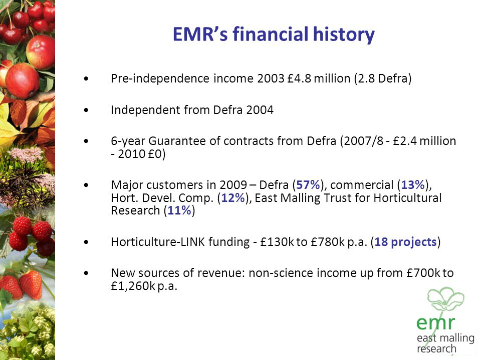 EMR's financial history Pre-independence income 2003 £4.8 million (2.8 Defra) Independent from Defra 2004 6-year Guarantee of contracts from Defra (2007/8 - £2.4 million - 2010 £0) Major customers in 2009 – Defra (57%), commercial (13%), Hort.