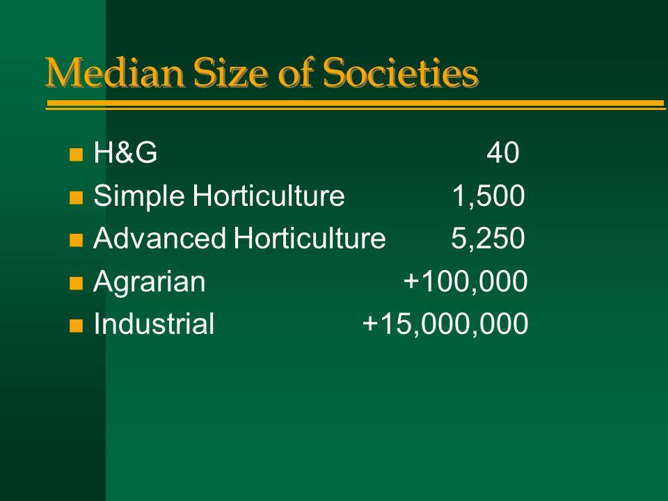 Median Size of Societies n H&G 40 n Simple Horticulture 1,500 n Advanced Horticulture 5,250 n Agrarian +100,000 n Industrial +15,000,000