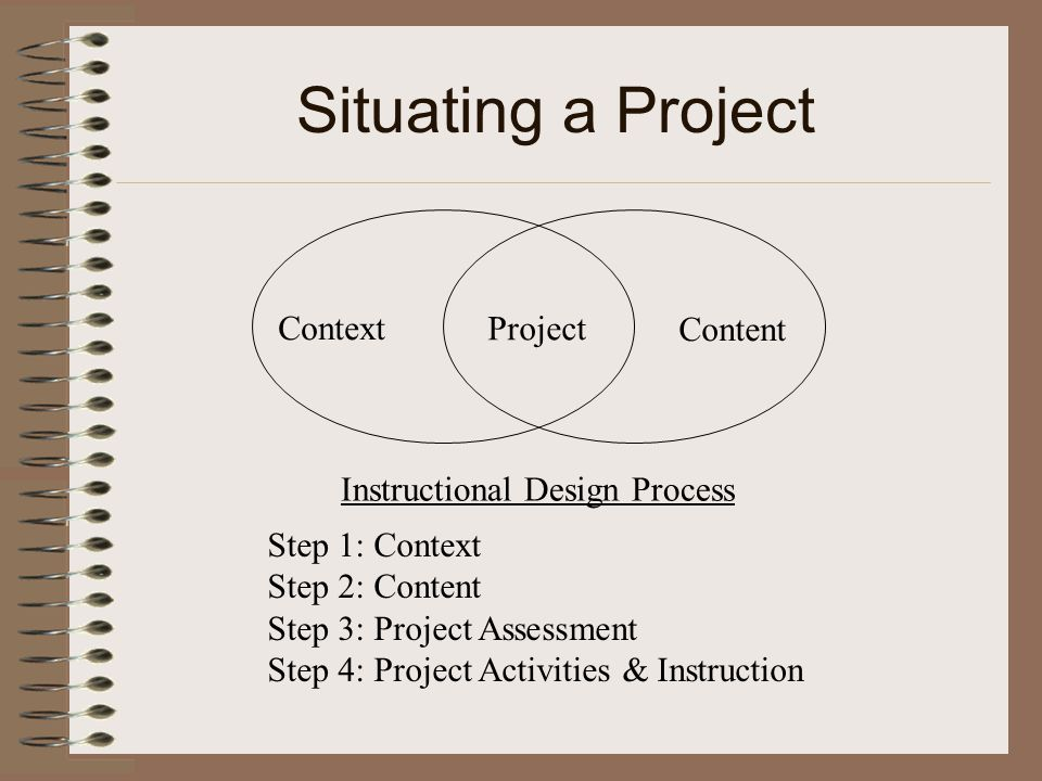 Situating a Project Context Content Project Step 1: Context Step 2: Content Step 3: Project Assessment Step 4: Project Activities & Instruction Instructional Design Process