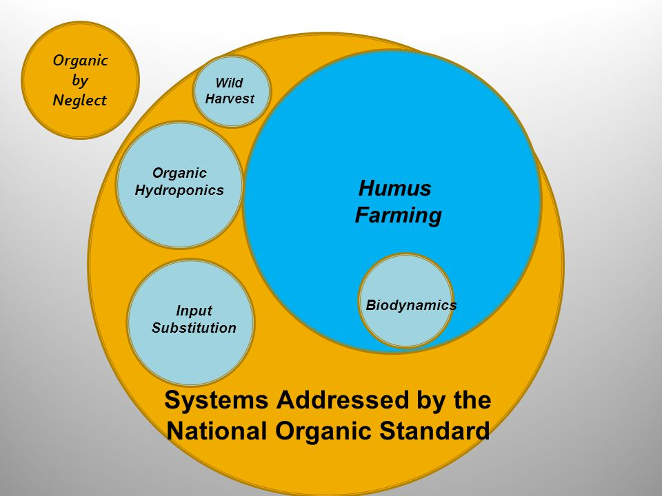 Organic by Neglect Systems Addressed by the National Organic Standard Humus Farming Organic Hydroponics Input Substitution Biodynamics Wild Harvest