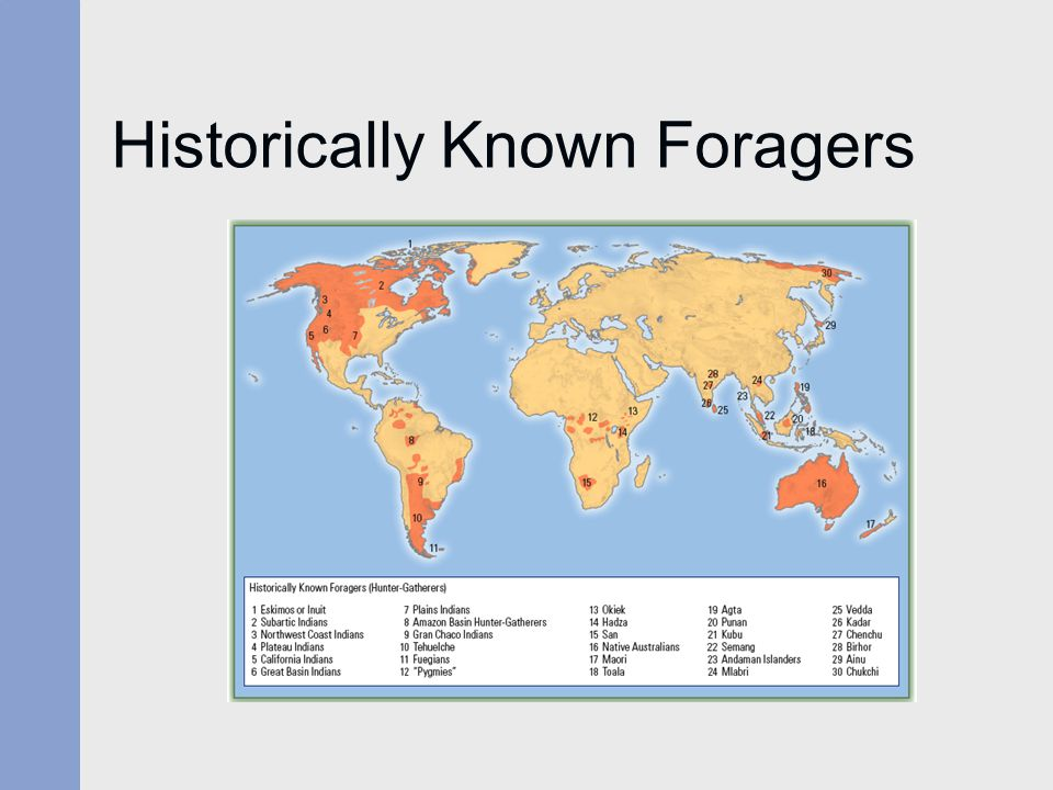 Historically Known Foragers