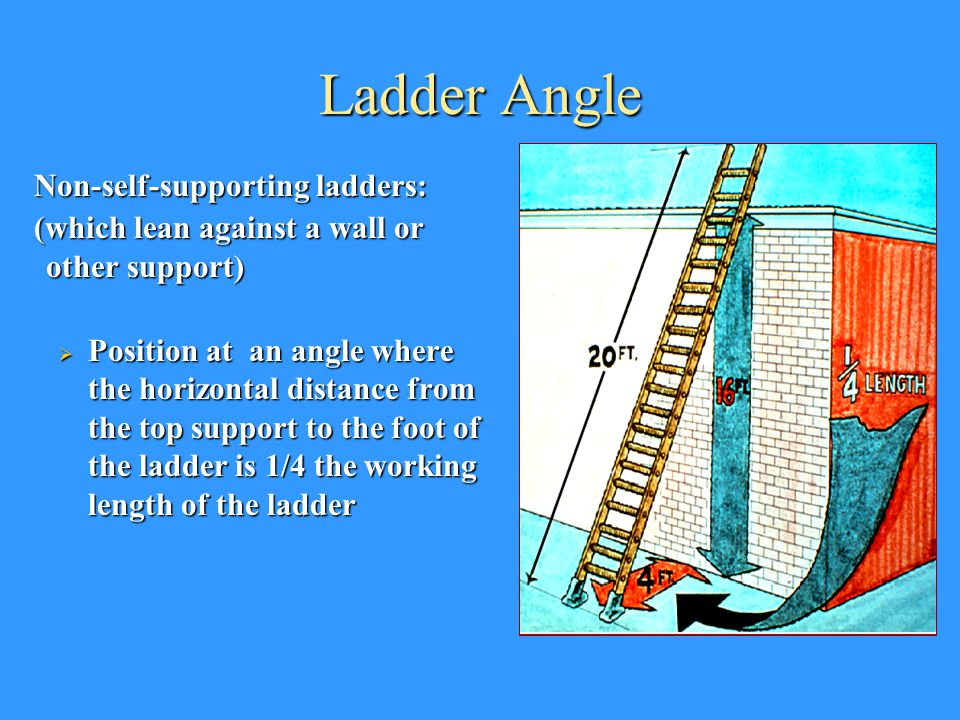 Ladder Angle Non-self-supporting ladders: Non-self-supporting ladders: (which lean against a wall or other support) (which lean against a wall or other support)  Position at an angle where the horizontal distance from the top support to the foot of the ladder is 1/4 the working length of the ladder
