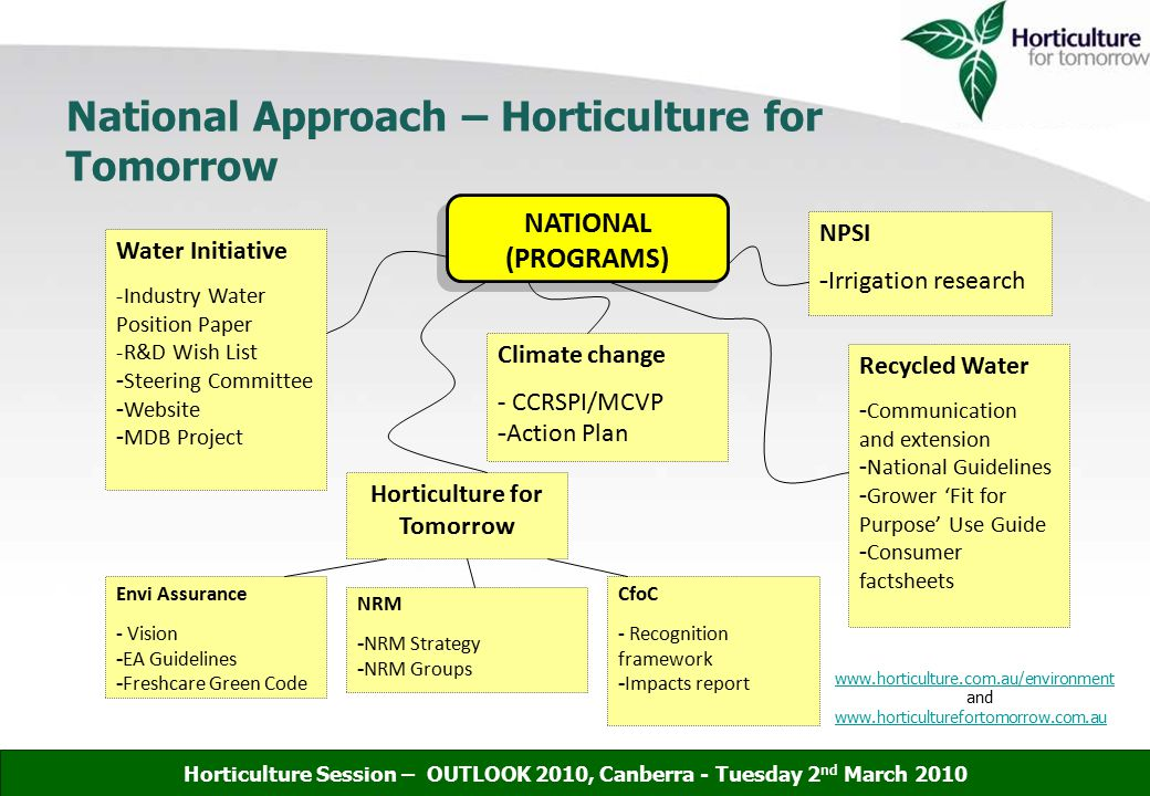 CLIMATE INFORMATION & NEEDS ANALYSIS Horticulture Session – OUTLOOK 2010, Canberra - Tuesday 2 nd March 2010