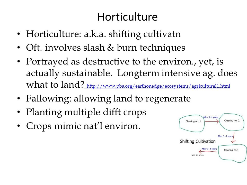 Horticulture Horticulture: a.k.a. shifting cultivatn Oft.