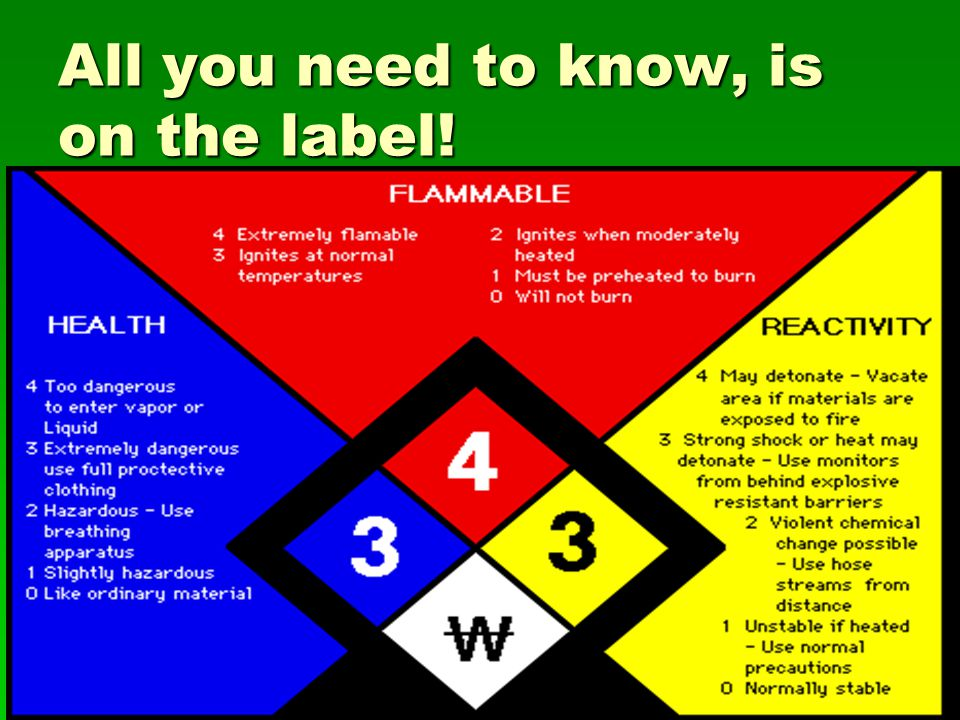 All you need to know, is on the label!
