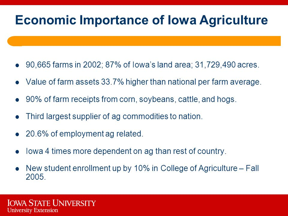 Economic Importance of Iowa Agriculture 90,665 farms in 2002; 87% of Iowa's land area; 31,729,490 acres.