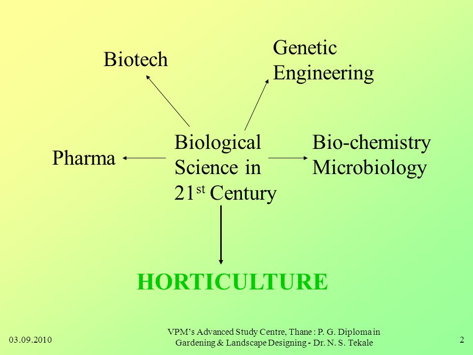 Biotech Genetic Engineering Pharma Biological Science in 21 st Century Bio-chemistry Microbiology HORTICULTURE 03.09.20102 VPM's Advanced Study Centre, Thane : P.