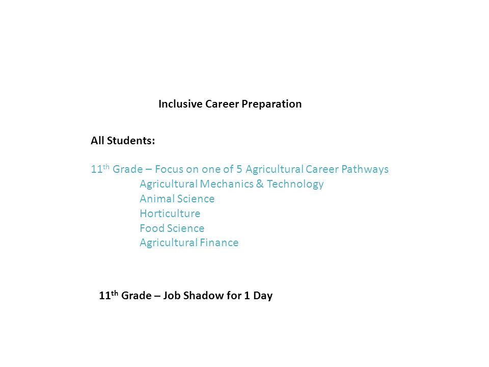 Inclusive Career Preparation 11 th Grade – Focus on one of 5 Agricultural Career Pathways Agricultural Mechanics & Technology Animal Science Horticulture Food Science Agricultural Finance All Students: 11 th Grade – Job Shadow for 1 Day