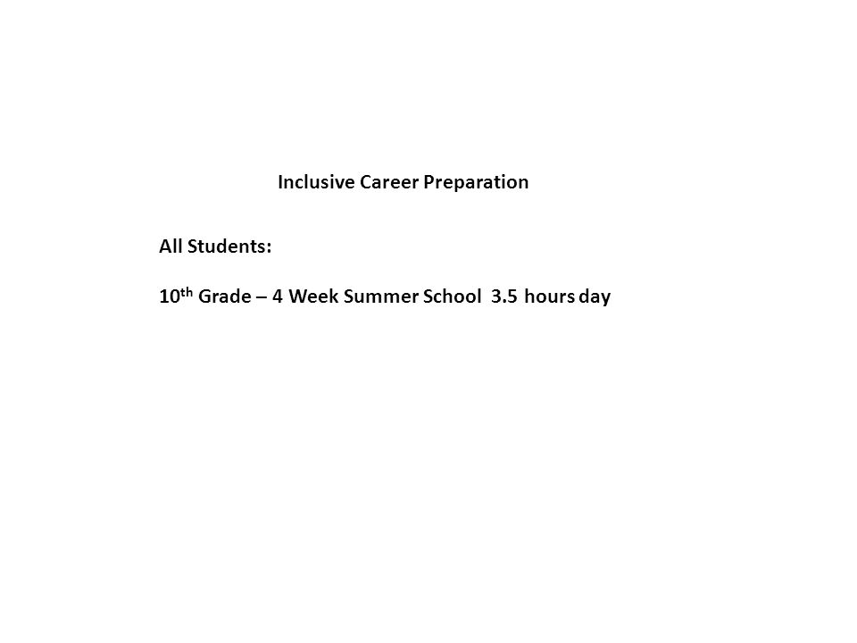 Inclusive Career Preparation 10 th Grade – 4 Week Summer School 3.5 hours day All Students: