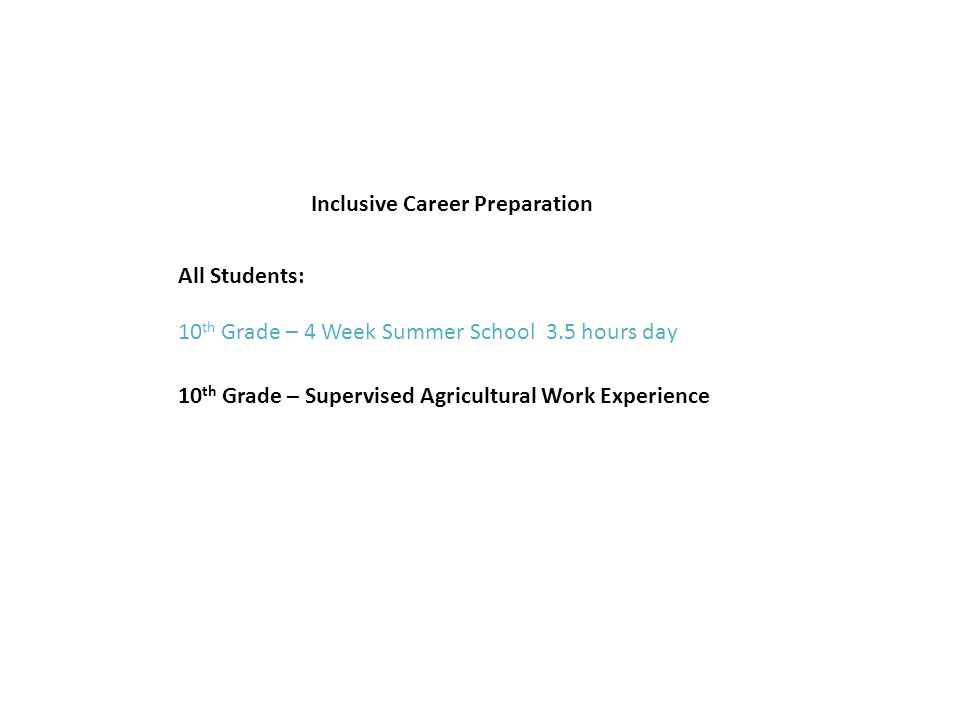 Inclusive Career Preparation 10 th Grade – 4 Week Summer School 3.5 hours day All Students: 10 th Grade – Supervised Agricultural Work Experience