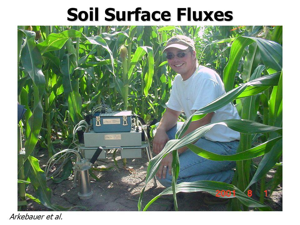 Soil Surface Fluxes Arkebauer et al.