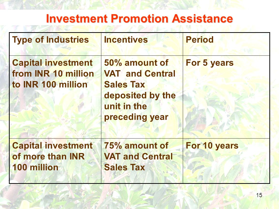 15 Investment Promotion Assistance Type of IndustriesIncentivesPeriod Capital investment from INR 10 million to INR 100 million 50% amount of VAT and Central Sales Tax deposited by the unit in the preceding year For 5 years Capital investment of more than INR 100 million 75% amount of VAT and Central Sales Tax For 10 years