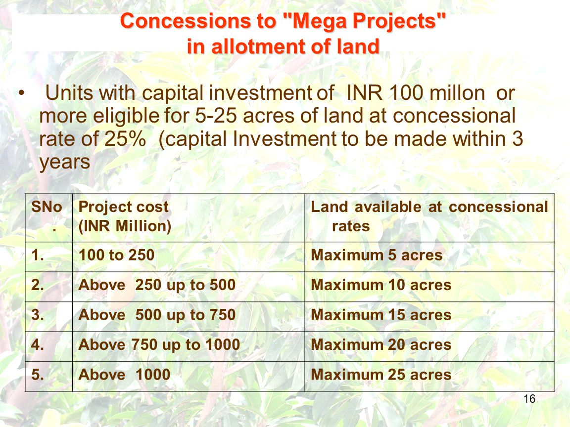 16 Concessions to Mega Projects in allotment of land Units with capital investment of INR 100 millon or more eligible for 5-25 acres of land at concessional rate of 25% (capital Investment to be made within 3 years SNo.