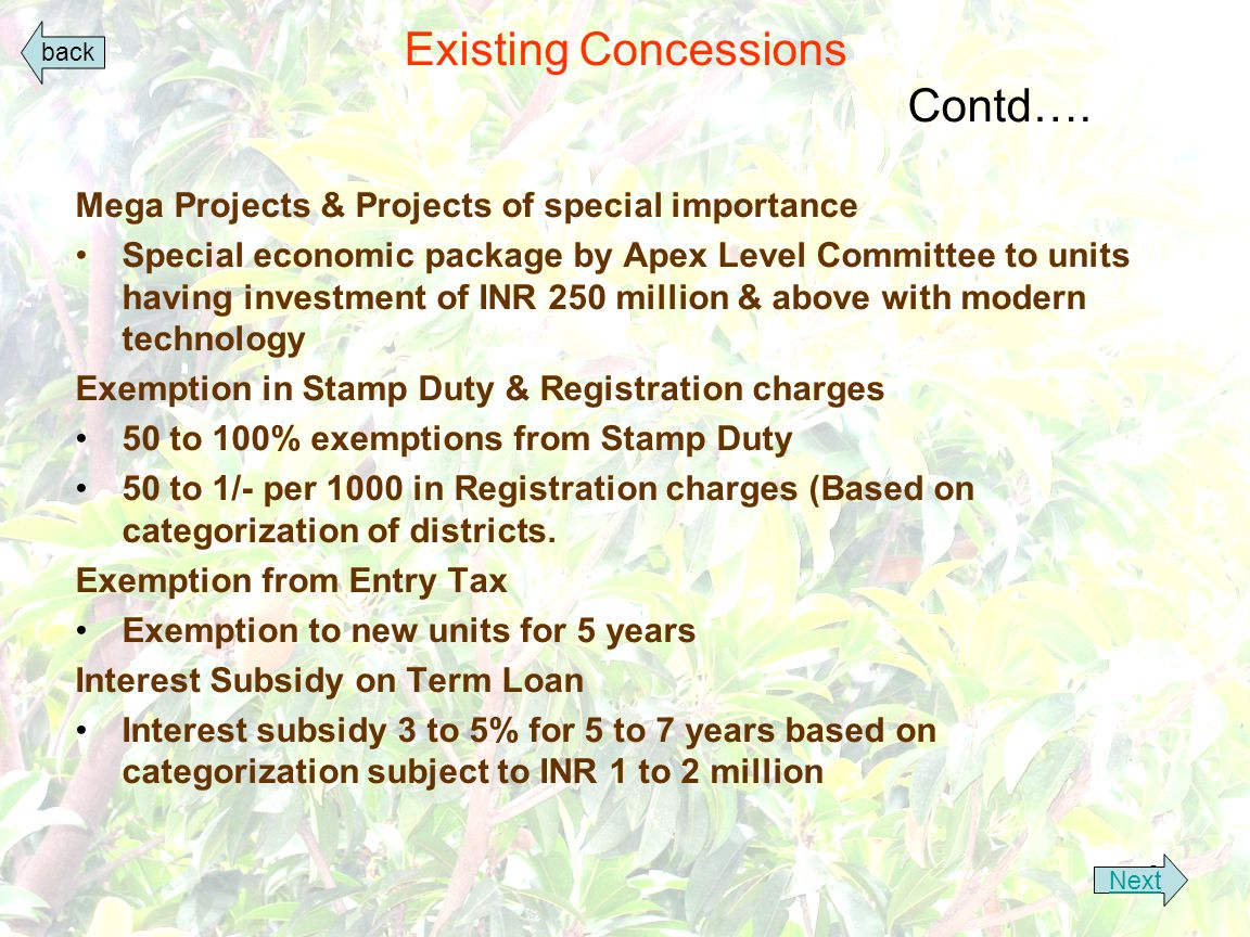 33 Existing Concessions Contd….